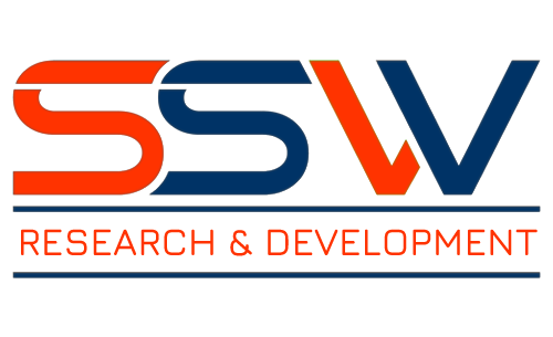 SSW Research and Development bizonlinegroup